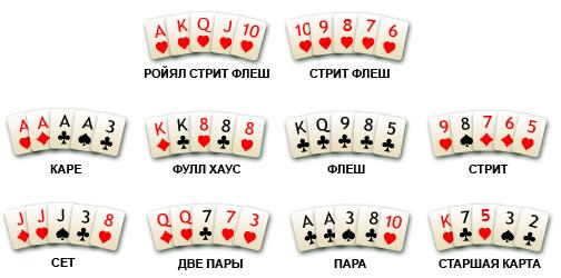 техас холден покер
